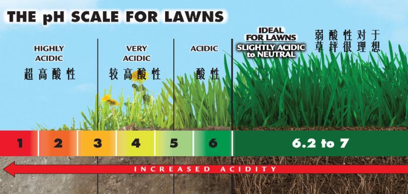 弱酸性土壤对草坪很理想_什么是酸性土壤_成都绿康有机肥