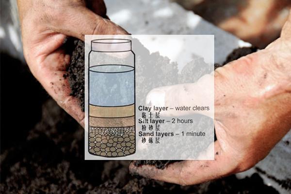 成都绿康有机肥_绿康有机肥_土壤质地