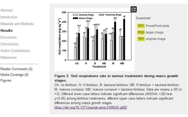 有机肥对微生物的影响